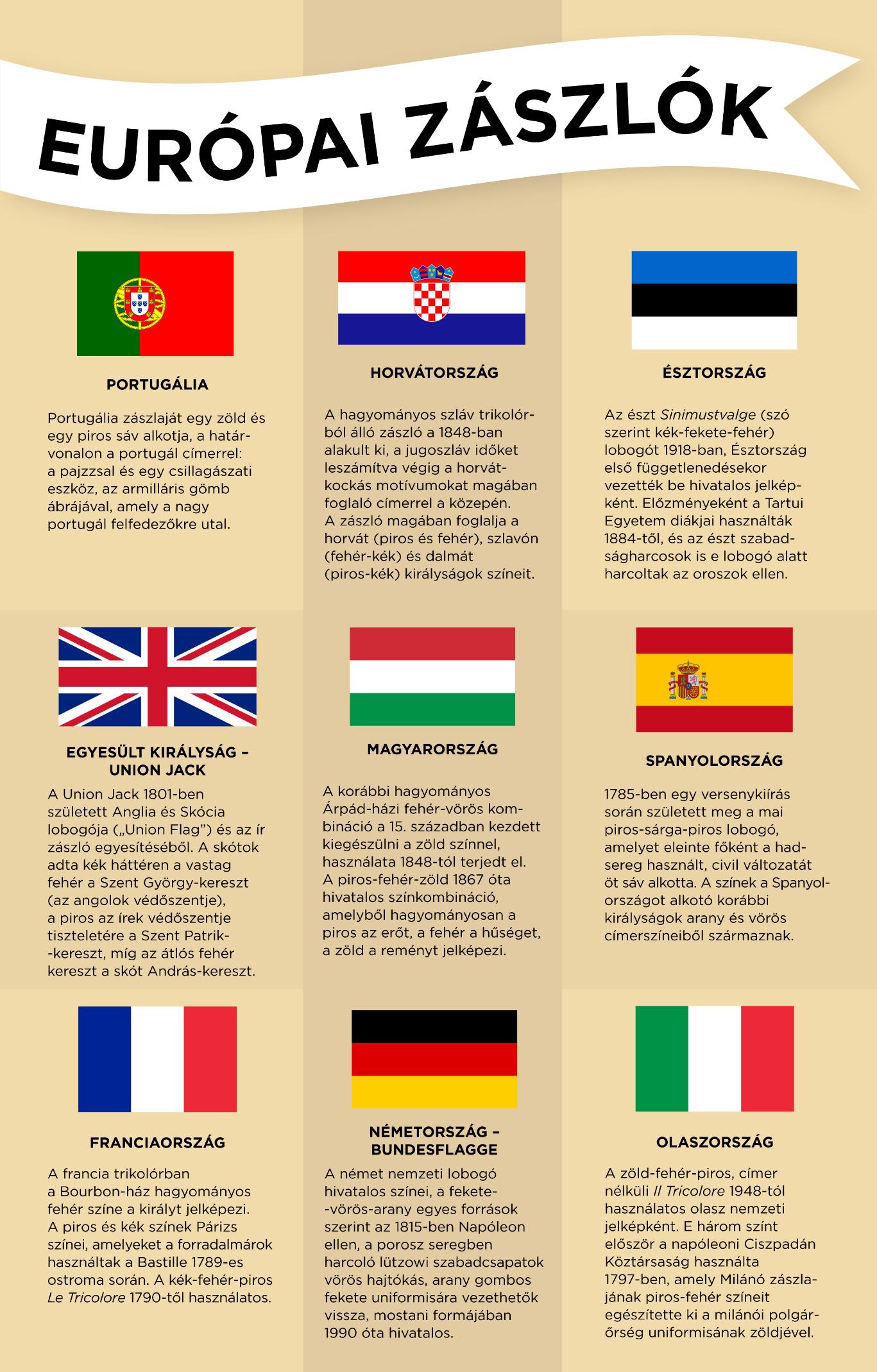 zaszlok_infografika.png