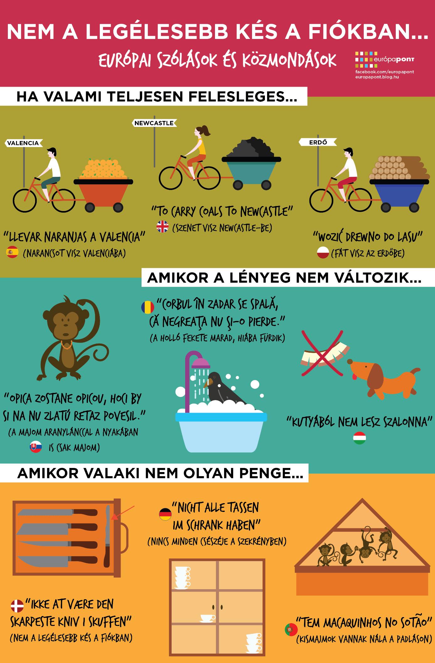 europai_nyelvek_szolasok.png