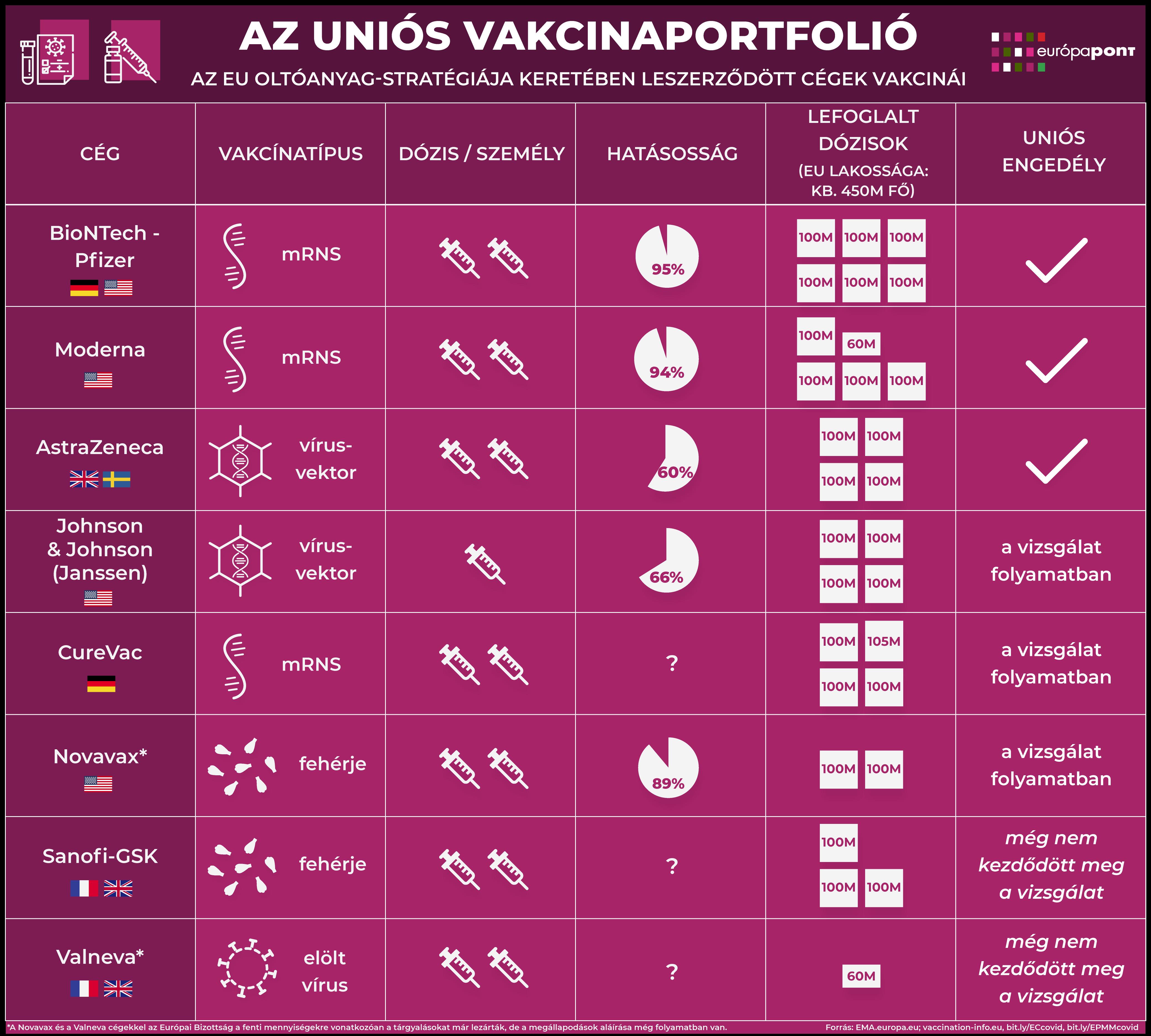 covid_vakcinak.png