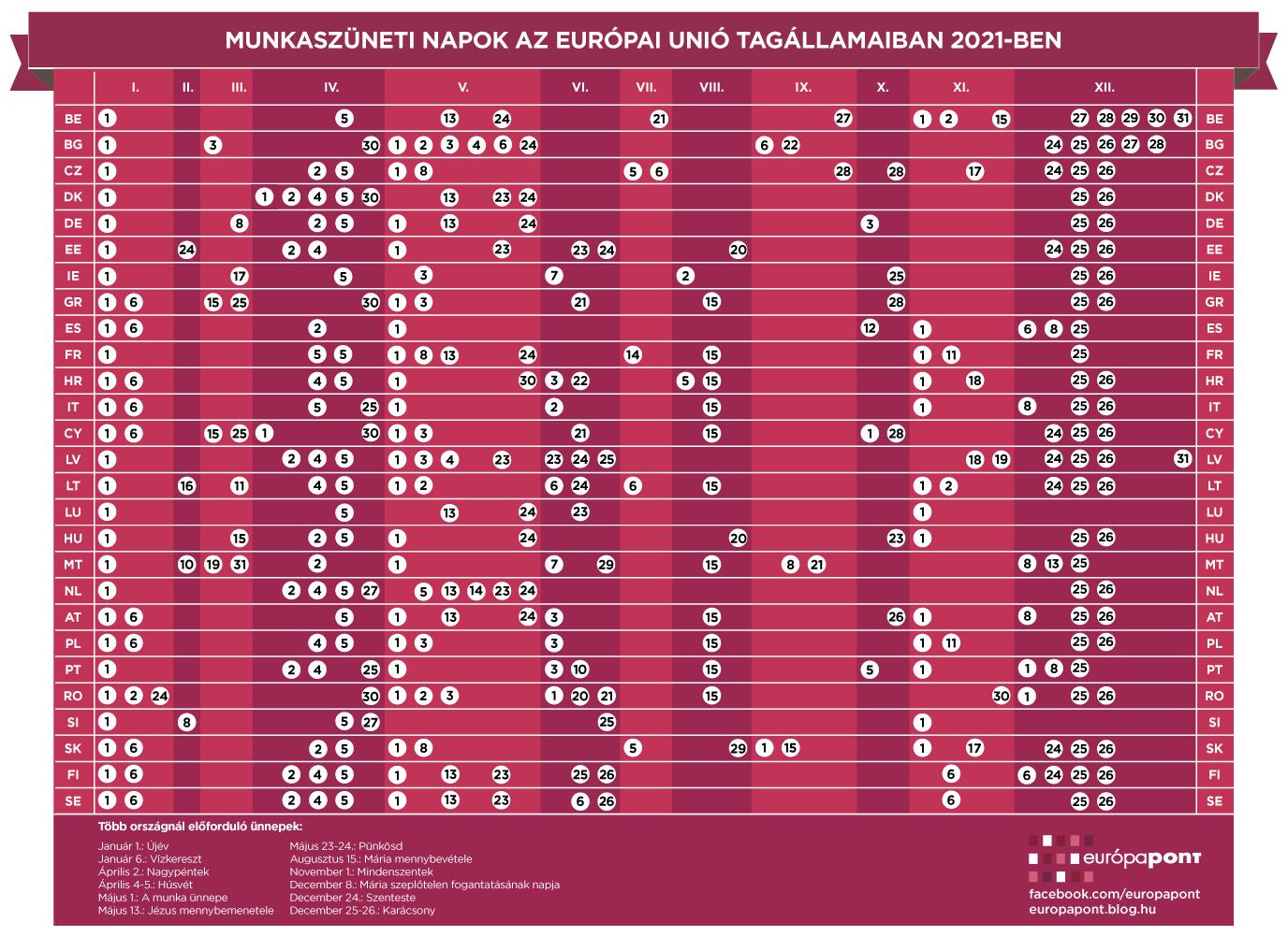 unnepnapok_2021-01.png