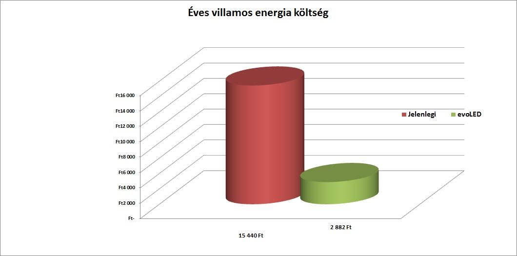 eves_vill_energia_ktsg.jpg