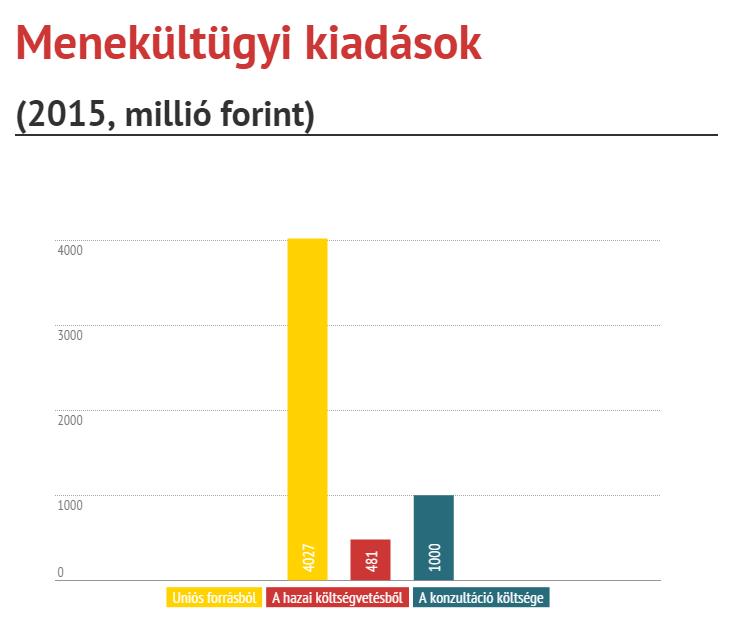 a_menekultek_bevandorlok_konzultacio.png