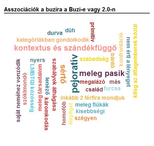buzi_e_vagy2.png