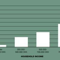 A pénz nem boldogít - de mit szólnak ehhez a dánok?