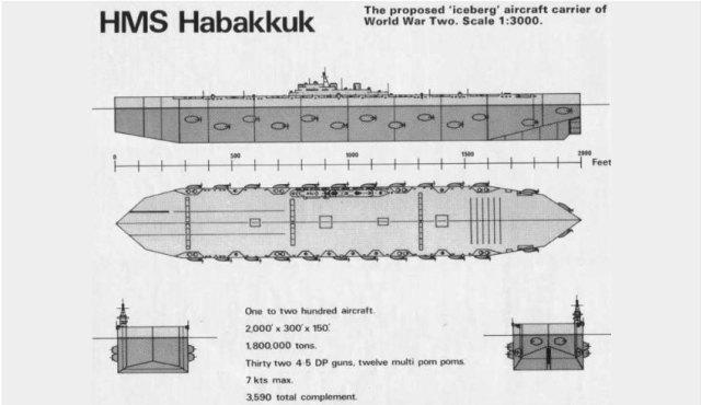 A Habakuk tervrajza (Fotó: 99percentinvisible.org)