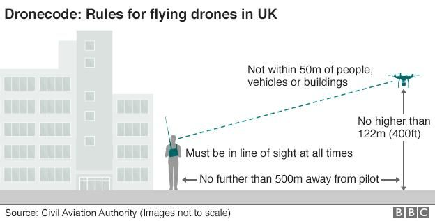_89298623_drone_flying_restrictions_624in.jpg