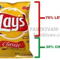 Chips - a valóság