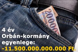 Mennyibe került az Orbán kormány?