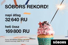 Újabb rekord a szeptemberben megújult Sóbors gasztromagazinon