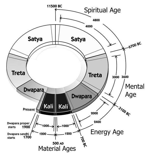 Main-Yuga-Spiral-without-pe1.jpg