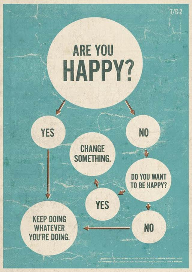 Mai vicces: Boldog vagy?