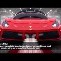 Ferrari 488 gtb aerodynamics