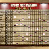 XI. Malom Mozi Maraton (2014 - tavasz)