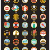Az összes Oscar-nyertes egy plakáton