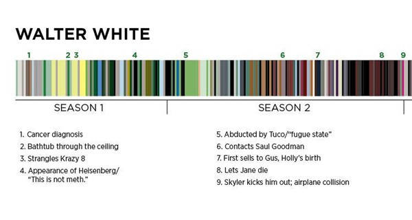 walter-white-color-theory-1.jpg