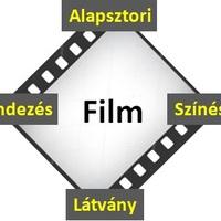 Filmworlds blog értékelési szempontok [17.]