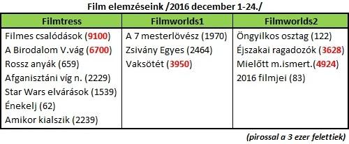 elemzeseink_december.jpg