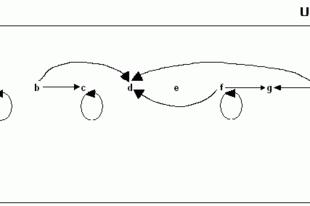 Russell paradoxon szögekkel és spárgákkal