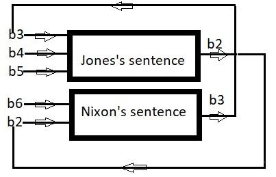 jones-nixon.jpg