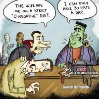 Drakula öröksége, a vércsoport diéta