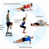 Miért kell személyre szabni az edzést?