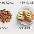 Miért állhat az egészséges falatozás a súlycsökkentés útjába?