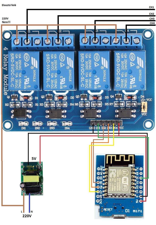 konnektor-vezerlo-2.jpg