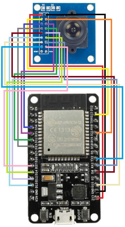 esp32-devkit-v1-board-ov7670-cam-wire.png