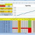 Példa pozitív várható értékű fogadásra (value betting)