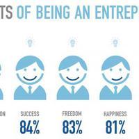Vállalkozz fiatalon sorozat - Újbudai Hallgatói Startup Pályázat