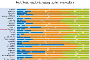 Szabó Imre: Ifjúsági munkanélküliség és a fiatalok foglalkoztatási helyzetének javítása, oktatásügyi összefüggéssel