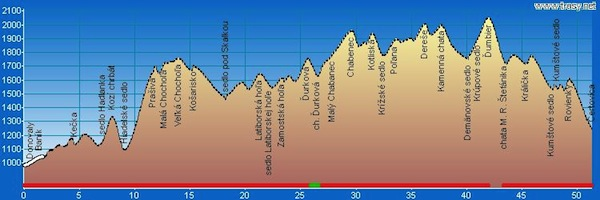 DonovalyCertovica-profil.jpg