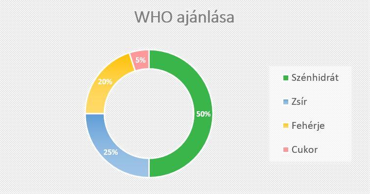 who_aj.JPG