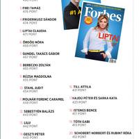 Itt a Forbes teljes celeblistája !!!21!!