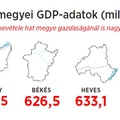 Legnagyobb magyar családi vállalkozások vs. megyék
