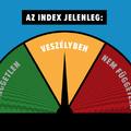 Indexfájlok
