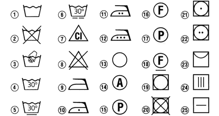 mosasi-jelek-dekodolasa-melyik-szimbolum-mit-jelent-a-ruha-cimkejen.png