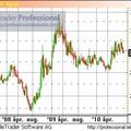 Elírták a forintárfolyamot? – Történelmi csúcs a Szigeten