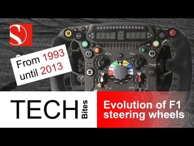 Hogyan változott az F1-es autók kormánykereke az elmúlt húsz évben (videóval)