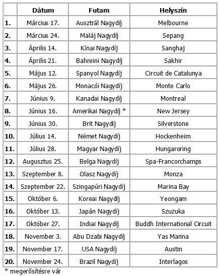 2013-es F1-es versenynaptár.JPG