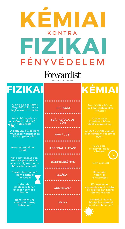 forwardist_fizikaikemiai_fenyvedo.png