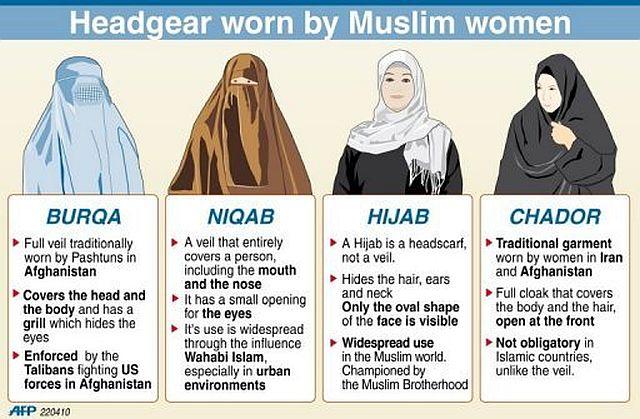 burqa-niqab-hijab-chador.jpg