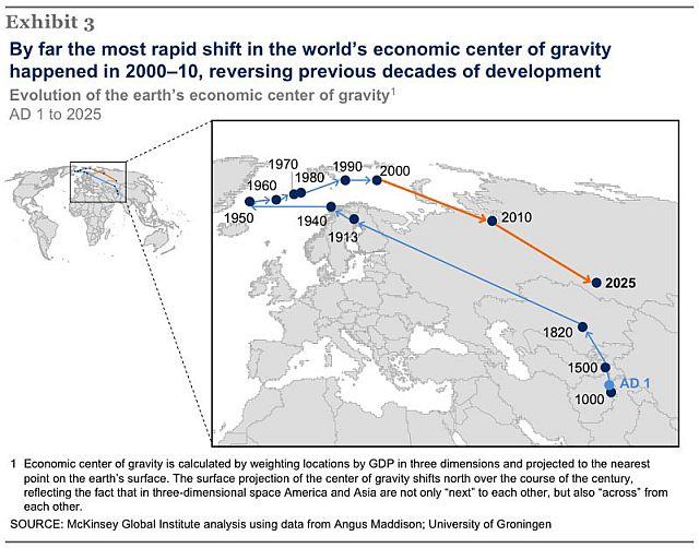 evolution-of-the-earths-economic-center-of-gravity.jpg