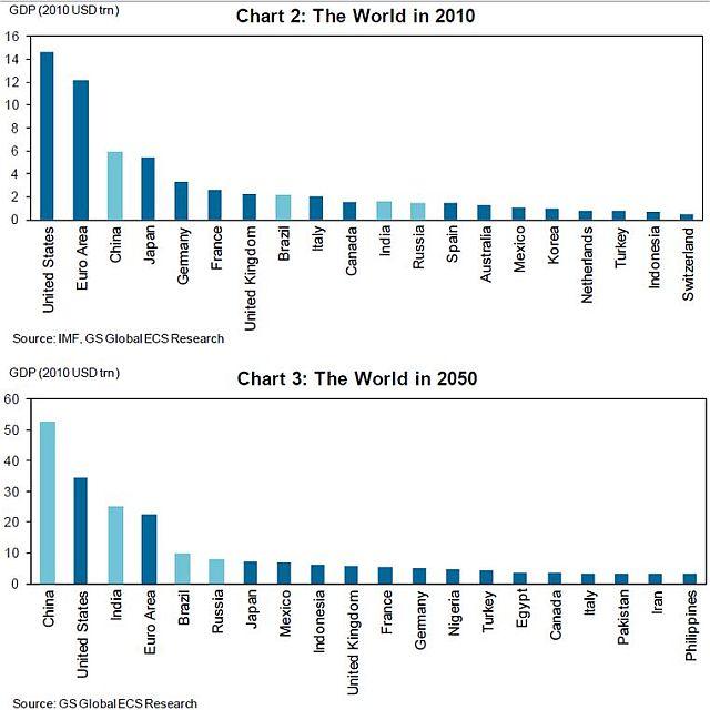 GDP-2010-2050-global1.jpg