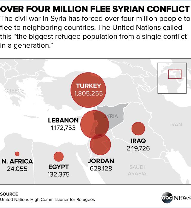 syrianrefugees_map_20150709.png