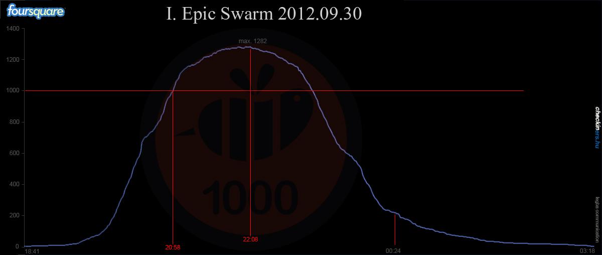 epic_swarm_percrol_perce.jpg