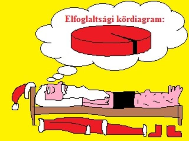 elfoglaltsági fogyás)