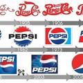 A Pepsi logó evolúciója