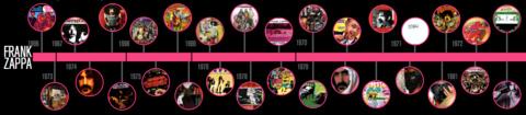 FZ discography graphic.jpg