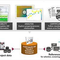 Adatbányász szoftver segít a 3D nyomtatás optimalizálásában